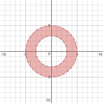 desmos-graph (2)